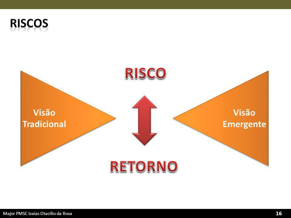 Major PMSC Izaias Otacilio da Rosa 16 Visão Tradicional Visão Emergente