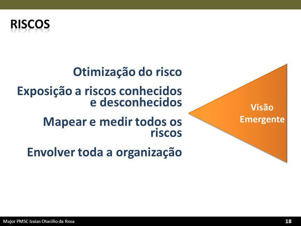 Major PMSC Izaias Otacilio da Rosa 18 Visão Emergente Otimização do risco Exposição a riscos conhecidos e desconhecidos Mapear e medir todos os riscos Envolver toda a organização