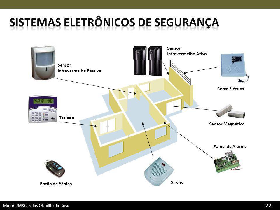Major PMSC Izaias Otacilio da Rosa 22 Sensor Infravermelho Passivo Teclado Sensor Magnético Painel de Alarme Sirene Sensor Infravermelho Ativo Cerca Elétrica Botão de Pânico