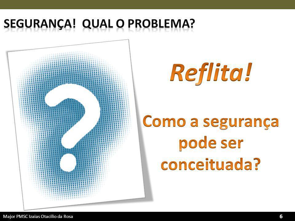 Major PMSC Izaias Otacilio da Rosa 27 Competências Constitucionais.Formação profissional.Aplicação dos RH.Planejamentos.