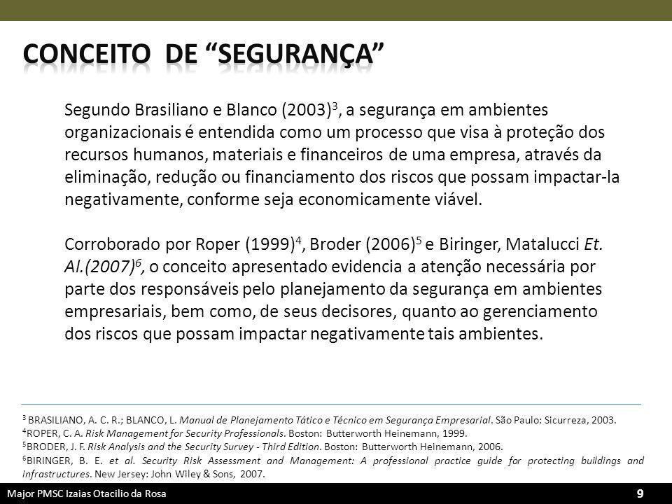 Major PMSC Izaias Otacilio da Rosa 9 Segundo Brasiliano e Blanco (2003) 3, a segurança em ambientes organizacionais é entendida como um processo que visa à proteção dos recursos humanos, materiais e financeiros de uma empresa, através da eliminação, redução ou financiamento dos riscos que possam impactar-la negativamente, conforme seja economicamente viável.