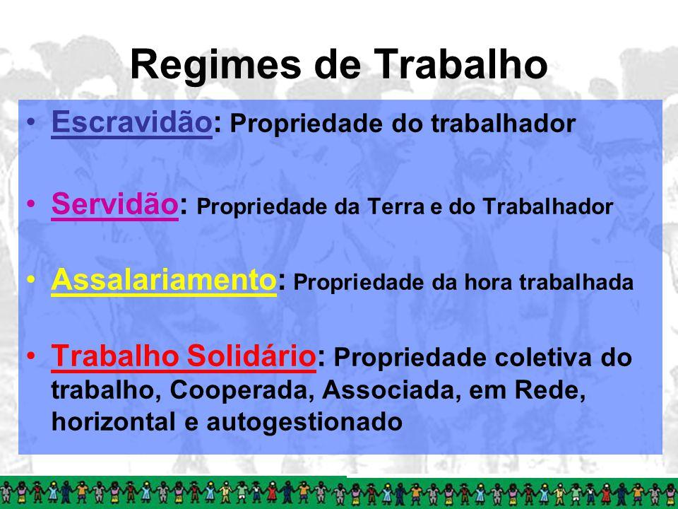 Regimes de Trabalho Escravidão: Propriedade do trabalhador Servidão: Propriedade da Terra e do Trabalhador Assalariamento: Propriedade da hora trabalh