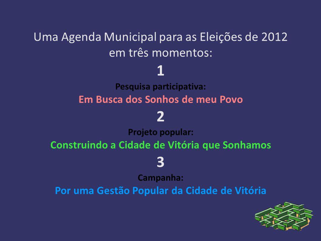 Momento 2 Projeto Popular: Construindo a Cidade de Vitória que Sonhamos.