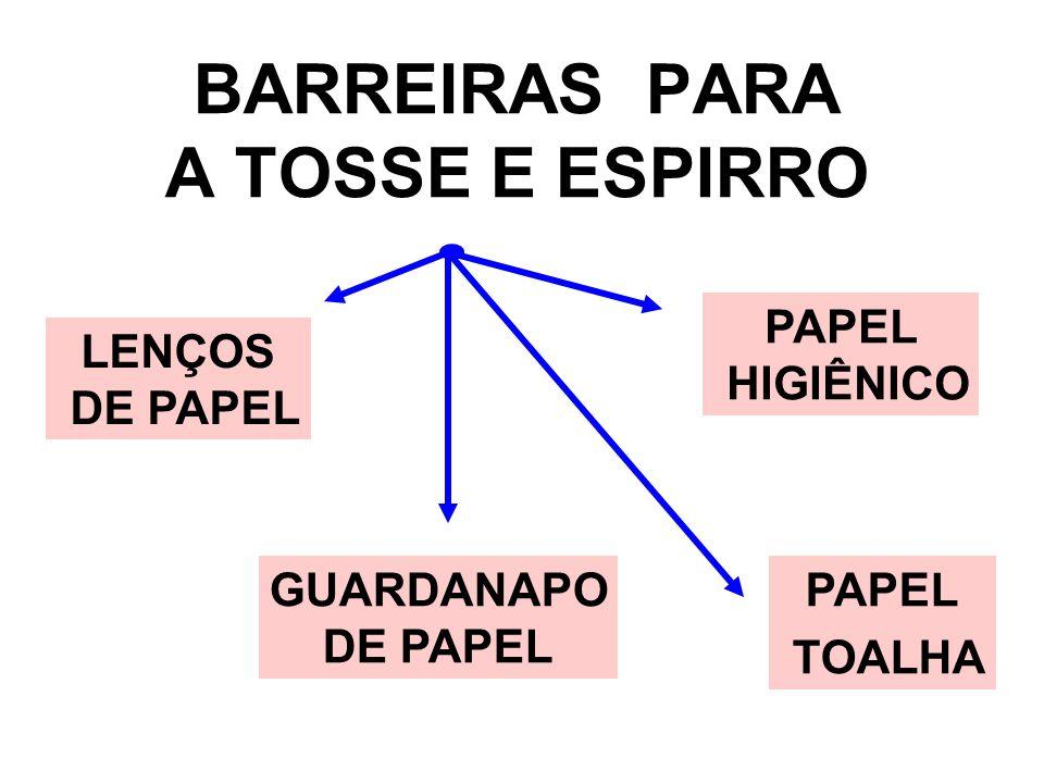 BARREIRAS PARA A TOSSE E ESPIRRO LENÇOS DE PAPEL PAPEL TOALHA PAPEL HIGIÊNICO GUARDANAPO DE PAPEL