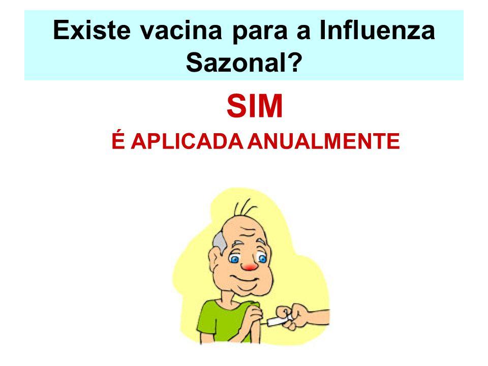 INFLUENZA PANDÊMICA É o início de uma mesma influenza em vários países em vários países de maneira simultânea.