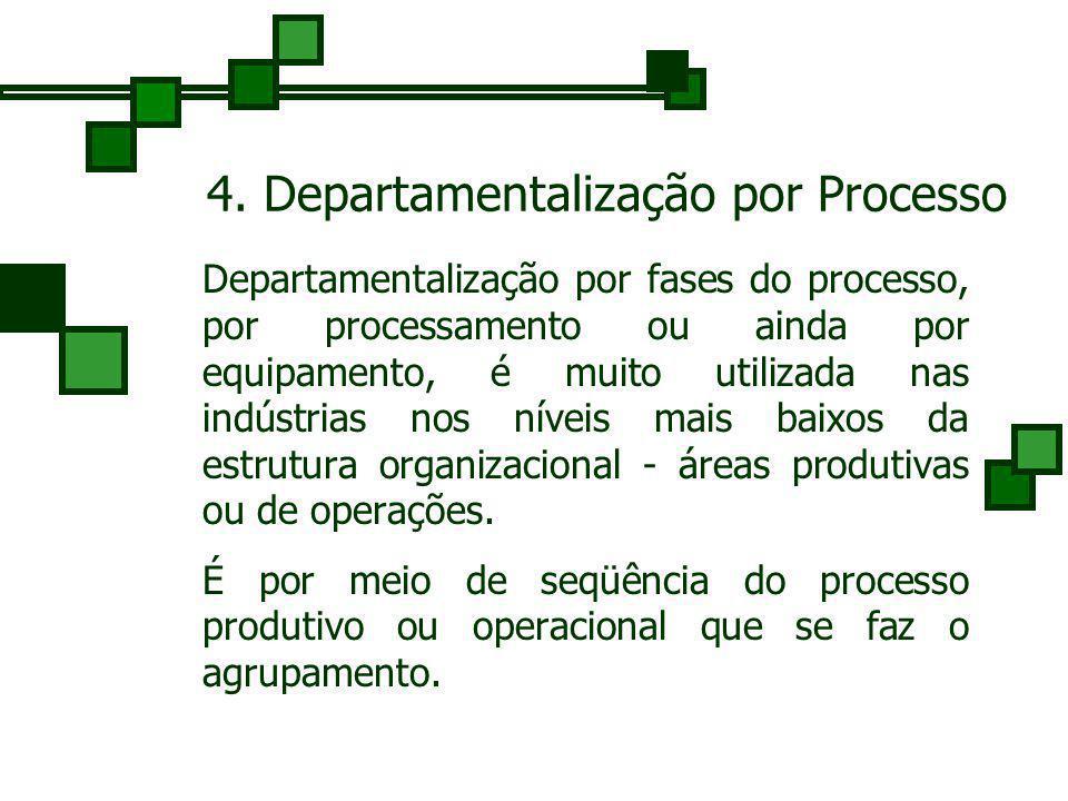 3. Departamentalização por Cliente Tem como base o cliente - suas atividades são voltadas para cada tipo de pessoa, para quem o trabalho é realizado.