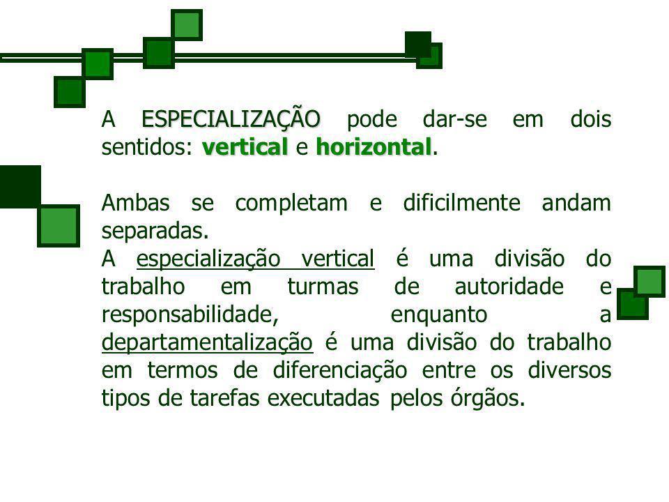 ESPECIALIZAÇÃO verticalhorizontal A ESPECIALIZAÇÃO pode dar-se em dois sentidos: vertical e horizontal.