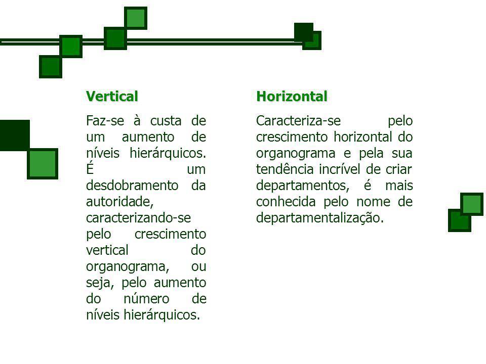 Vertical Faz-se à custa de um aumento de níveis hierárquicos.