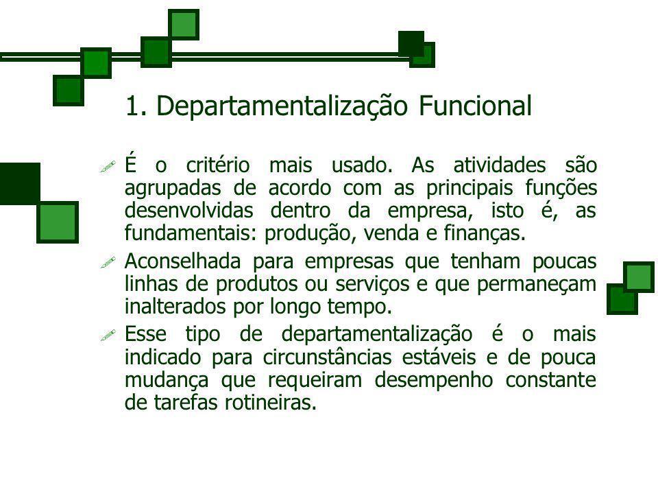 Tipos de Departamentalização 1. por funções; 2. por localização geográfica; 3. por clientes; 4. por fase do processo (ou processamento); 5. por projet