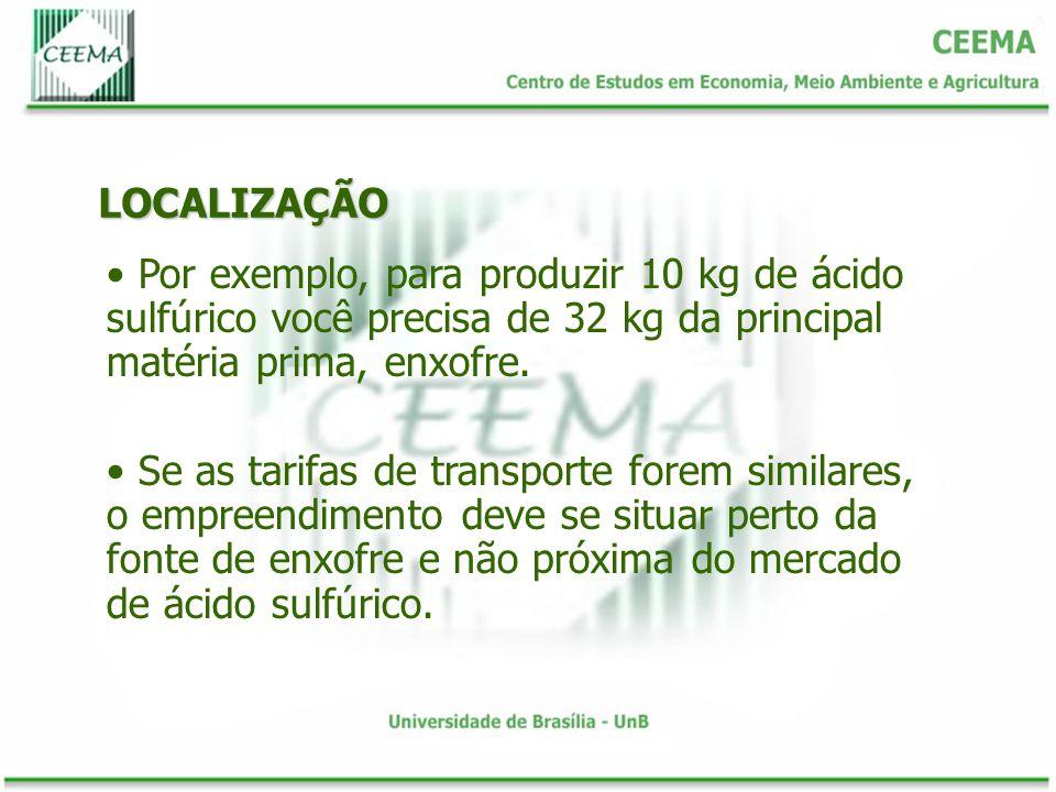 LOCALIZAÇÃO Por exemplo, para produzir 10 kg de ácido sulfúrico você precisa de 32 kg da principal matéria prima, enxofre. Se as tarifas de transporte