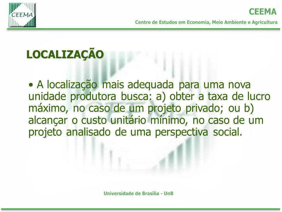 LOCALIZAÇÃO Método do Centro de Gravidade: Nesse modelo procura-se avaliar o local de menor custo para a instalação da empresa, considerando o fornecimento de matérias- primas e os mercados consumidores.
