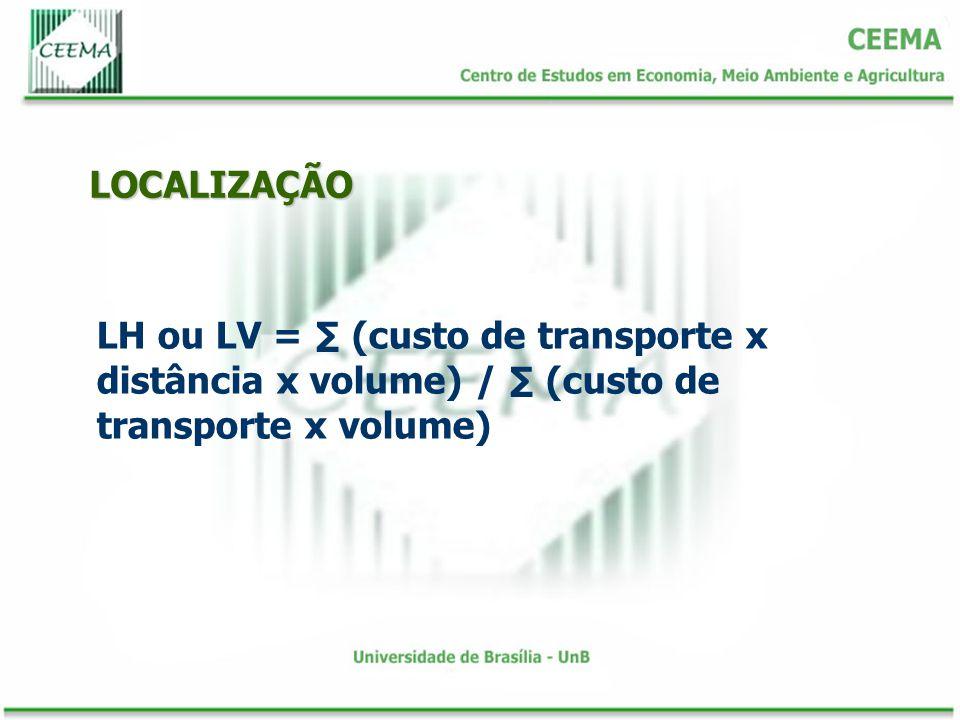 LOCALIZAÇÃO LH ou LV = (custo de transporte x distância x volume) / (custo de transporte x volume)