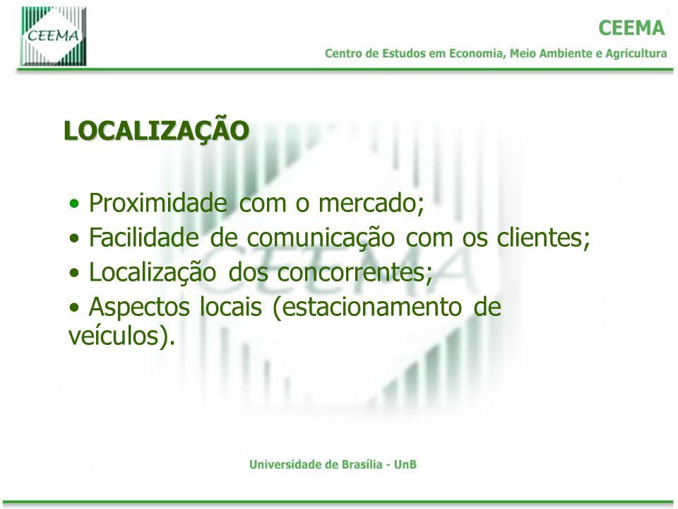 LOCALIZAÇÃO Proximidade com o mercado; Facilidade de comunicação com os clientes; Localização dos concorrentes; Aspectos locais (estacionamento de veí