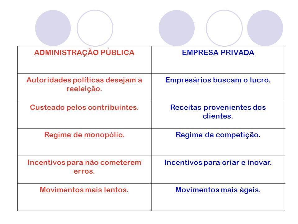 ADMINISTRAÇÃO PÚBLICAEMPRESA PRIVADA Autoridades políticas desejam a reeleição.