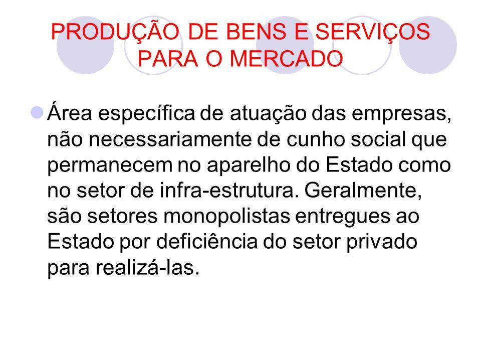 PRODUÇÃO DE BENS E SERVIÇOS PARA O MERCADO Área específica de atuação das empresas, não necessariamente de cunho social que permanecem no aparelho do Estado como no setor de infra-estrutura.