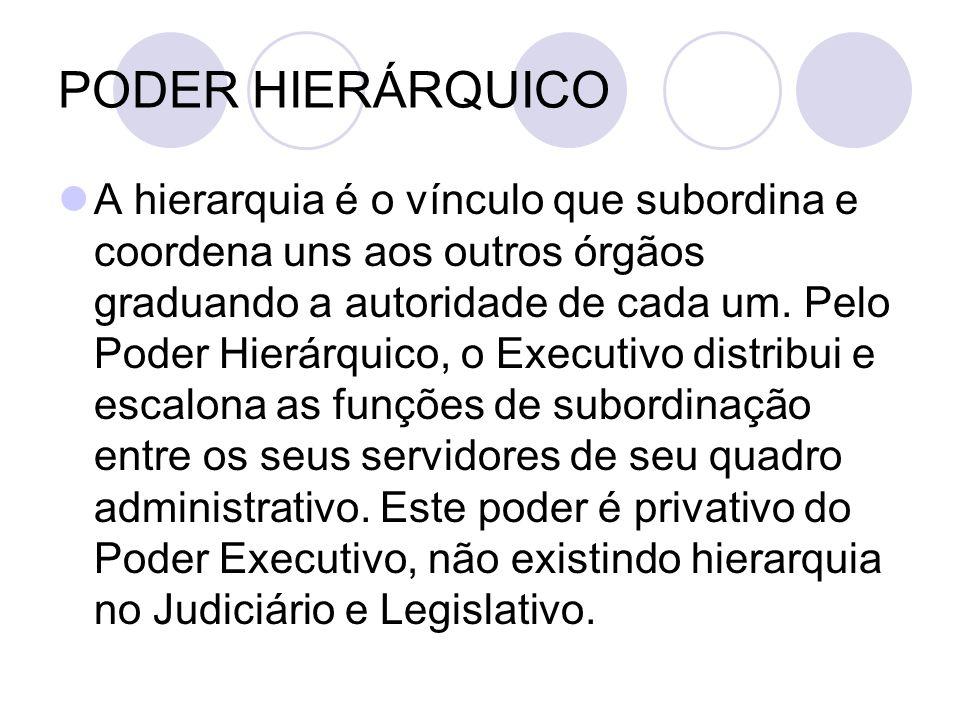 SERVIÇOS NÃO-EXCLUSIVOS O Estado atua simultaneamente com competidores do setor público não-estatal e da iniciativa privada.