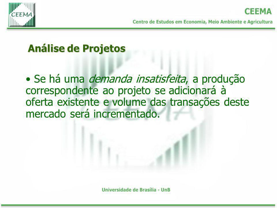 Análise de Projetos Se há uma demanda insatisfeita, a produção correspondente ao projeto se adicionará à oferta existente e volume das transações dest