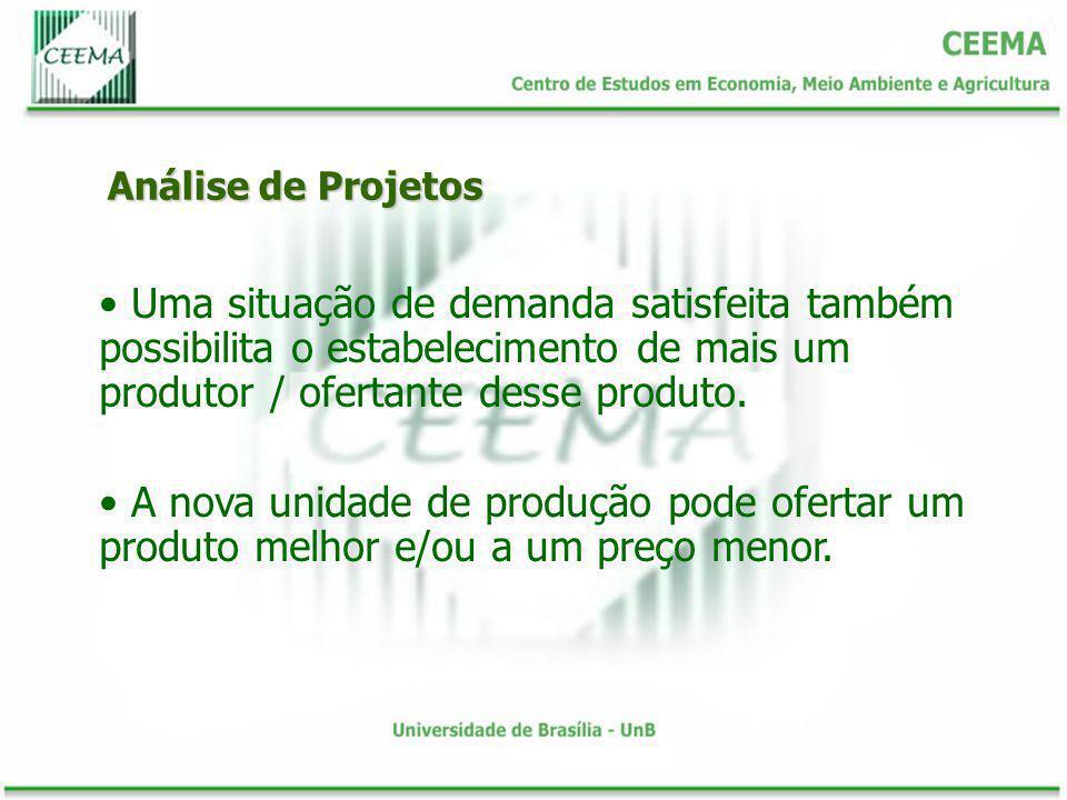 Análise de Projetos Uma situação de demanda satisfeita também possibilita o estabelecimento de mais um produtor / ofertante desse produto. A nova unid