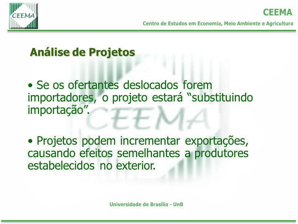 Análise de Projetos Se os ofertantes deslocados forem importadores, o projeto estará substituindo importação. Projetos podem incrementar exportações,