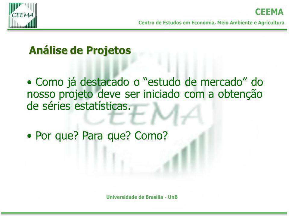 Análise de Projetos Como já destacado o estudo de mercado do nosso projeto deve ser iniciado com a obtenção de séries estatísticas. Por que? Para que?