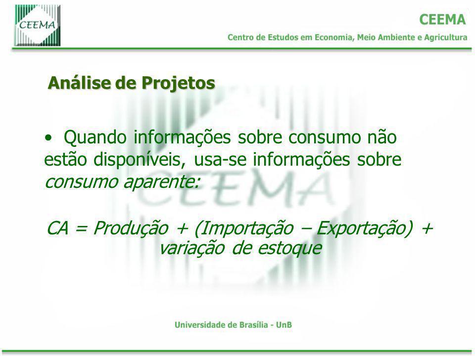 Análise de Projetos Quando informações sobre consumo não estão disponíveis, usa-se informações sobre consumo aparente: CA = Produção + (Importação – E
