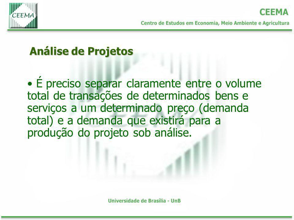 Análise de Projetos É preciso separar claramente entre o volume total de transações de determinados bens e serviços a um determinado preço (demanda to