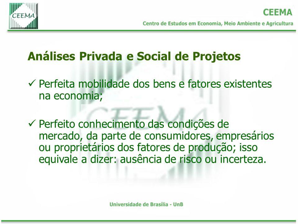 Perfeita mobilidade dos bens e fatores existentes na economia; Perfeito conhecimento das condições de mercado, da parte de consumidores, empresários o