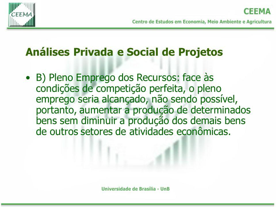 B) Pleno Emprego dos Recursos: face às condições de competição perfeita, o pleno emprego seria alcançado, não sendo possível, portanto, aumentar a pro