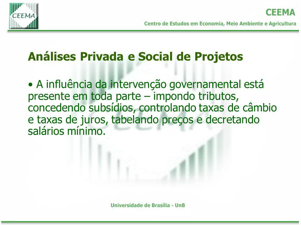 A influência da intervenção governamental está presente em toda parte – impondo tributos, concedendo subsídios, controlando taxas de câmbio e taxas de