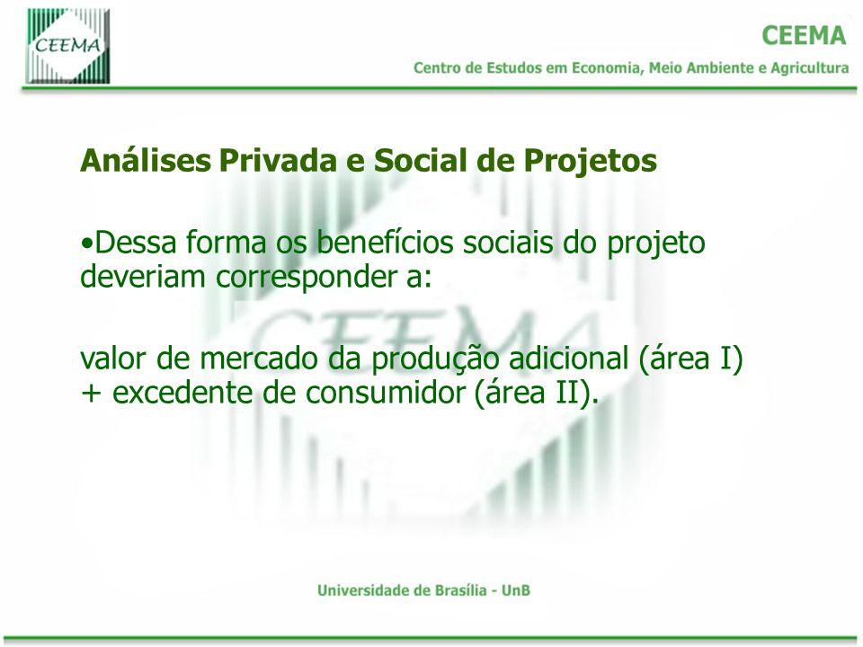 Dessa forma os benefícios sociais do projeto deveriam corresponder a: valor de mercado da produção adicional (área I) + excedente de consumidor (área