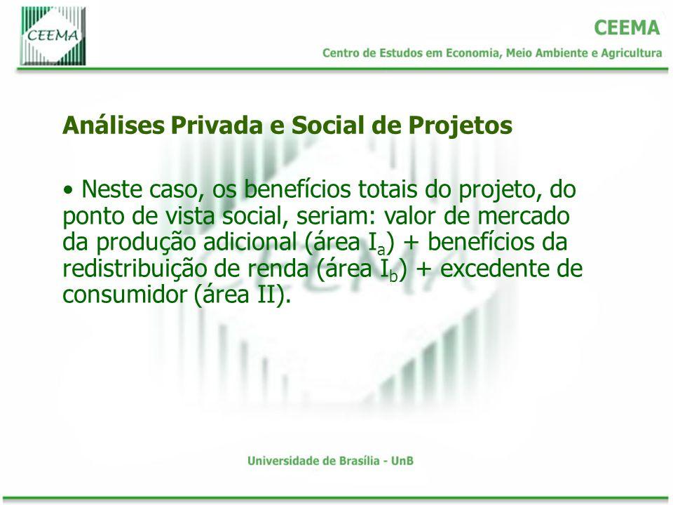 Neste caso, os benefícios totais do projeto, do ponto de vista social, seriam: valor de mercado da produção adicional (área I a ) + benefícios da redi