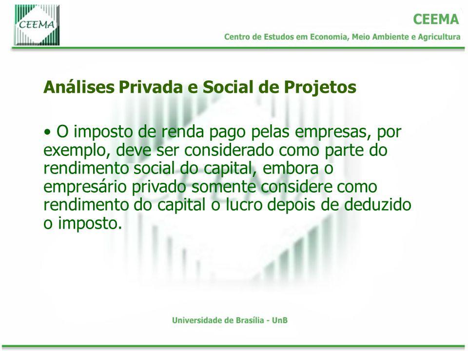O imposto de renda pago pelas empresas, por exemplo, deve ser considerado como parte do rendimento social do capital, embora o empresário privado some