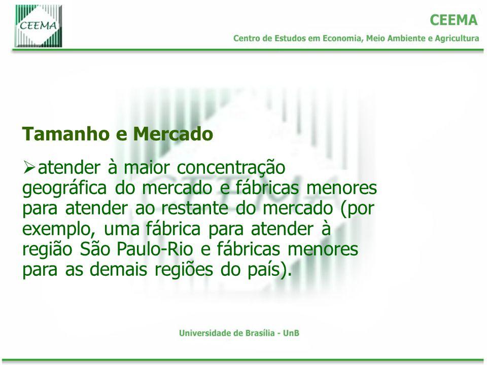 Tamanho e Mercado atender à maior concentração geográfica do mercado e fábricas menores para atender ao restante do mercado (por exemplo, uma fábrica para atender à região São Paulo-Rio e fábricas menores para as demais regiões do país).