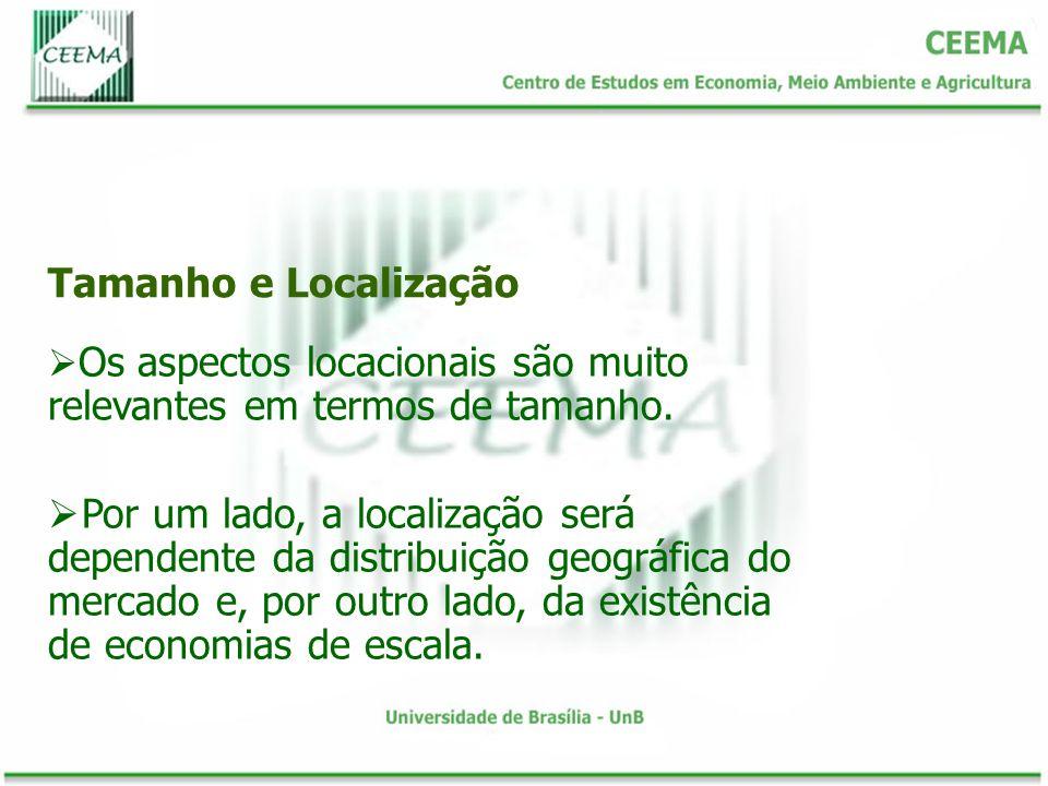 Tamanho e Localização Os aspectos locacionais são muito relevantes em termos de tamanho.