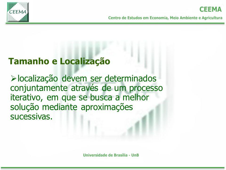 Tamanho e Localização localização devem ser determinados conjuntamente através de um processo iterativo, em que se busca a melhor solução mediante aproximações sucessivas.