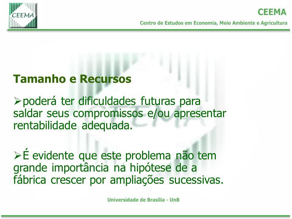 Tamanho e Recursos poderá ter dificuldades futuras para saldar seus compromissos e/ou apresentar rentabilidade adequada.