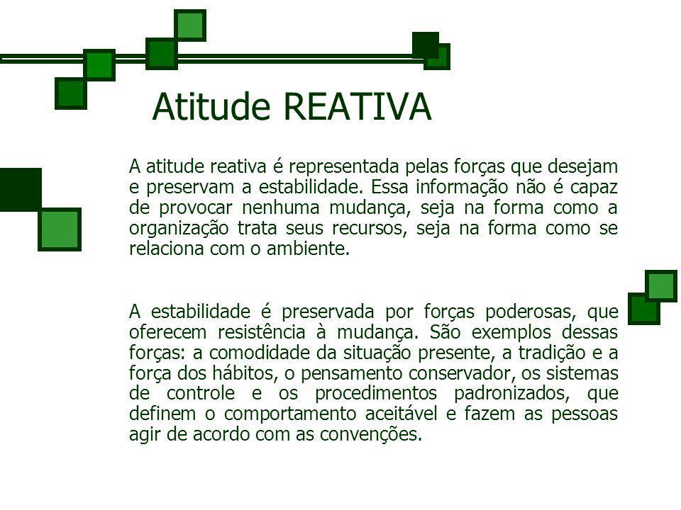 Atitude PROATIVA Um exemplo de atitude proativa faz parte da história da administração: a invenção das práticas da administração enxuta e da filosofia