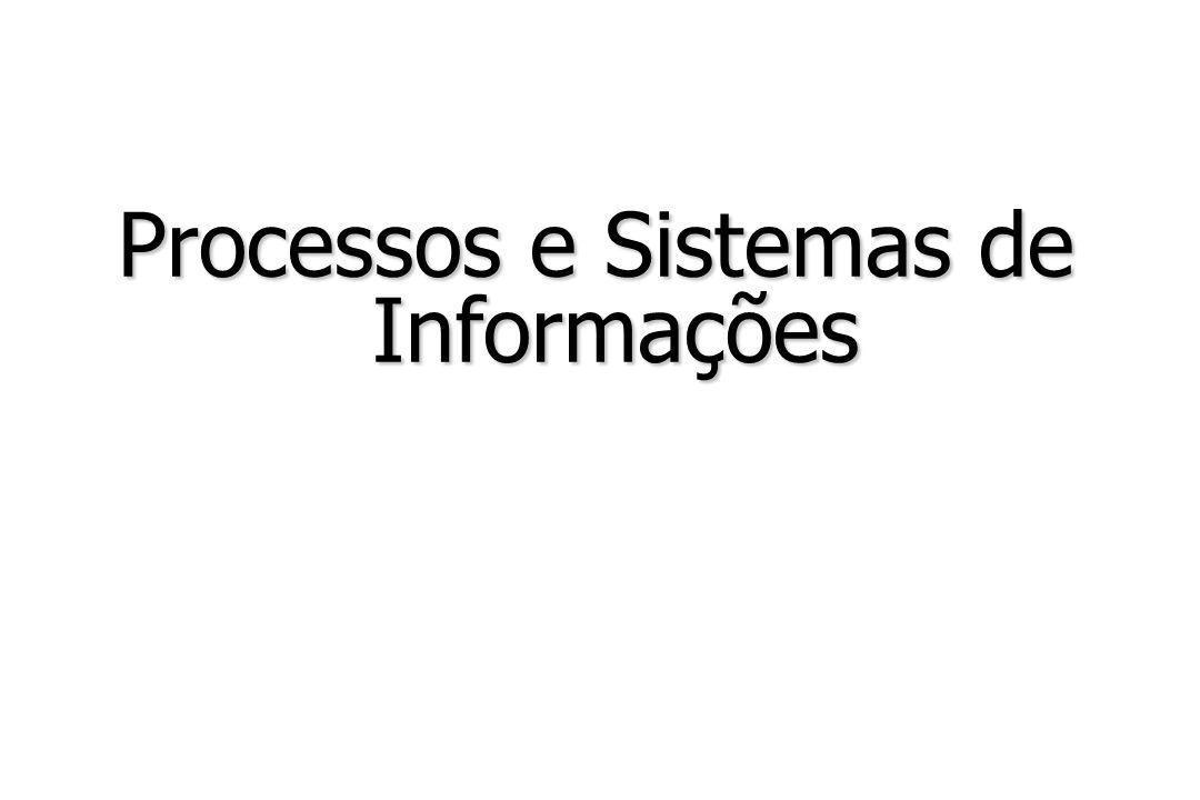 Processos e Sistemas de Informações