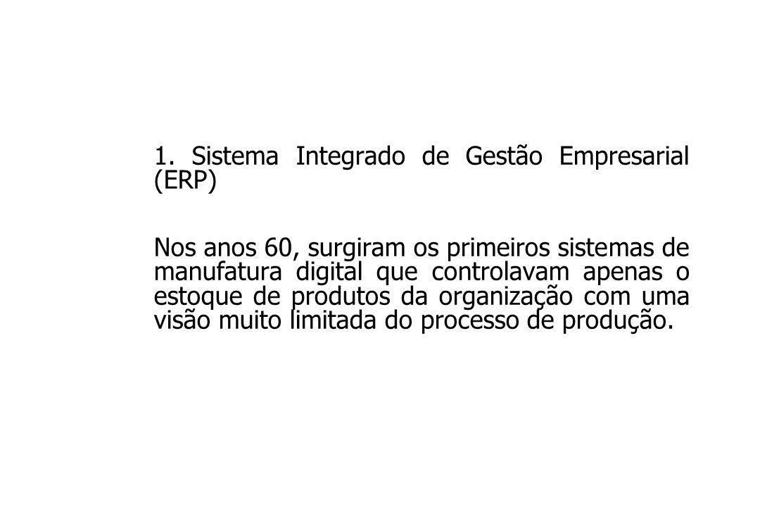 Alguns Sistemas 1.Sistema de Gestão Empresarial (ERP) 2.Sistema de Automação de Escritório (SAE) 3.Sistema de Informação Transacional (SIT) 4.Sistema de Informação Gerencial (SIG) 5.Sistema de Planejamento de Requerimento de Materiais - (Material Requirements Planning – MRP) 6.Planejamento Integrado de Manufatura - (Manufacturing Resource Planning - MRP II) 7.Sistema de Gestão de Relacionamento com o Cliente - Customer Relationship Management (CRM)