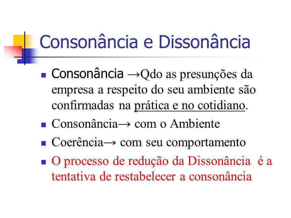Consonância e Dissonância Consonância Qdo as presunções da empresa a respeito do seu ambiente são confirmadas na prática e no cotidiano. Consonância c
