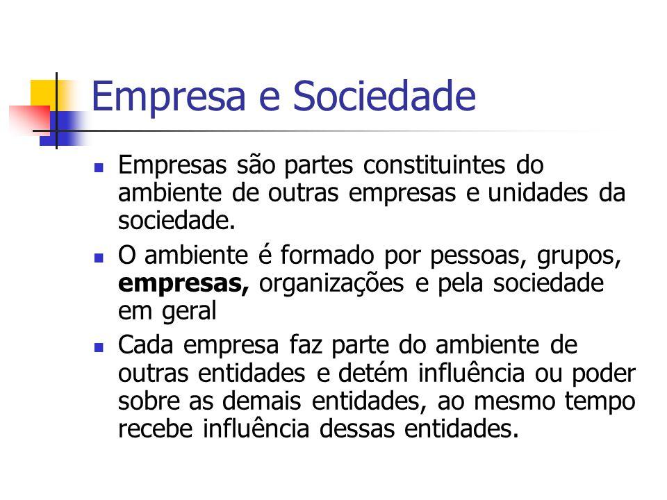 Empresa e Sociedade Empresas são partes constituintes do ambiente de outras empresas e unidades da sociedade. O ambiente é formado por pessoas, grupos