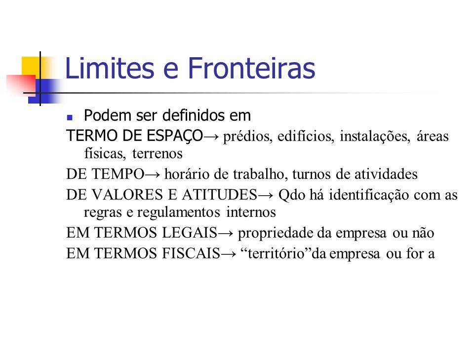 Limites e Fronteiras Podem ser definidos em TERMO DE ESPAÇO prédios, edifícios, instalações, áreas físicas, terrenos DE TEMPO horário de trabalho, tur