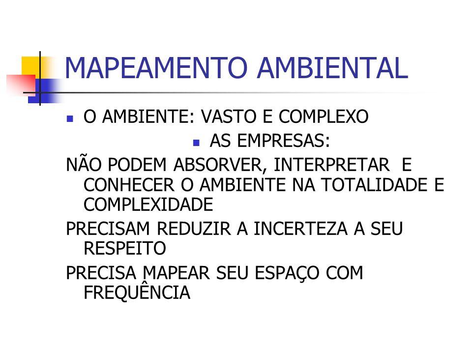 TRÊS DIFICULDADES PARA O MAPEAMENTO AMBIENTAL 1. SELEÇÃO 2. PERCEPÇÃO 3. LIMITES
