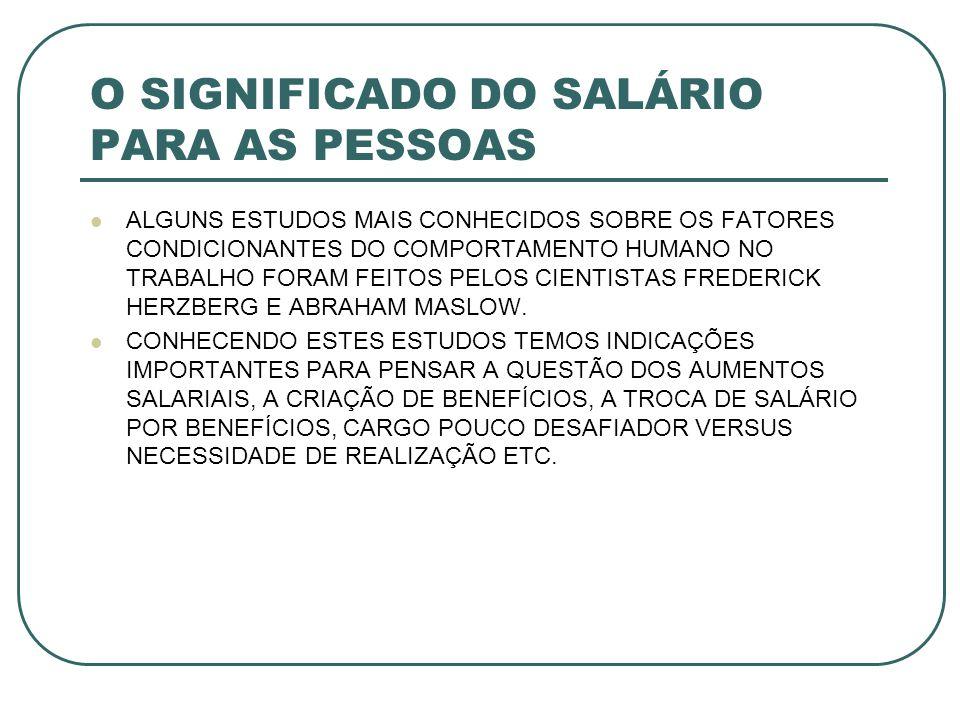 SALÁRIO ABSOLUTO E SALÁRIO RELATIVO O SALÁRIO TEM SIGNIFICADOS DIFERENTES SEGUNDO O ENFOQUE QUE LHE DAMOS.