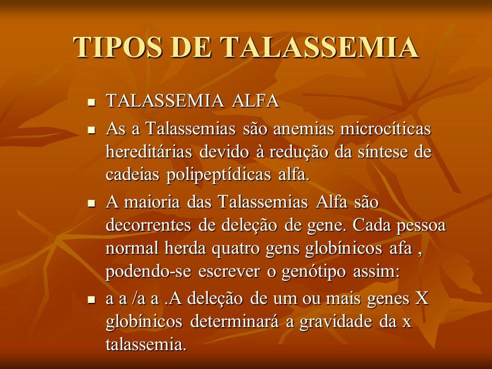 TIPOS DE TALASSEMIA TALASSEMIA ALFA TALASSEMIA ALFA As a Talassemias são anemias microcíticas hereditárias devido à redução da síntese de cadeias poli