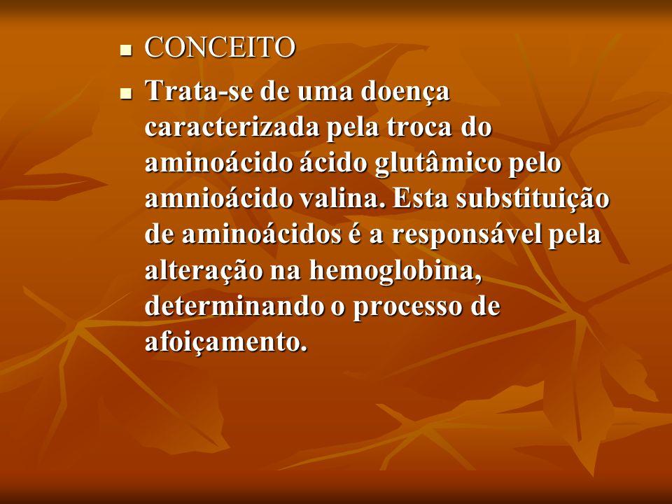 CONCEITO CONCEITO Trata-se de uma doença caracterizada pela troca do aminoácido ácido glutâmico pelo amnioácido valina. Esta substituição de aminoácid