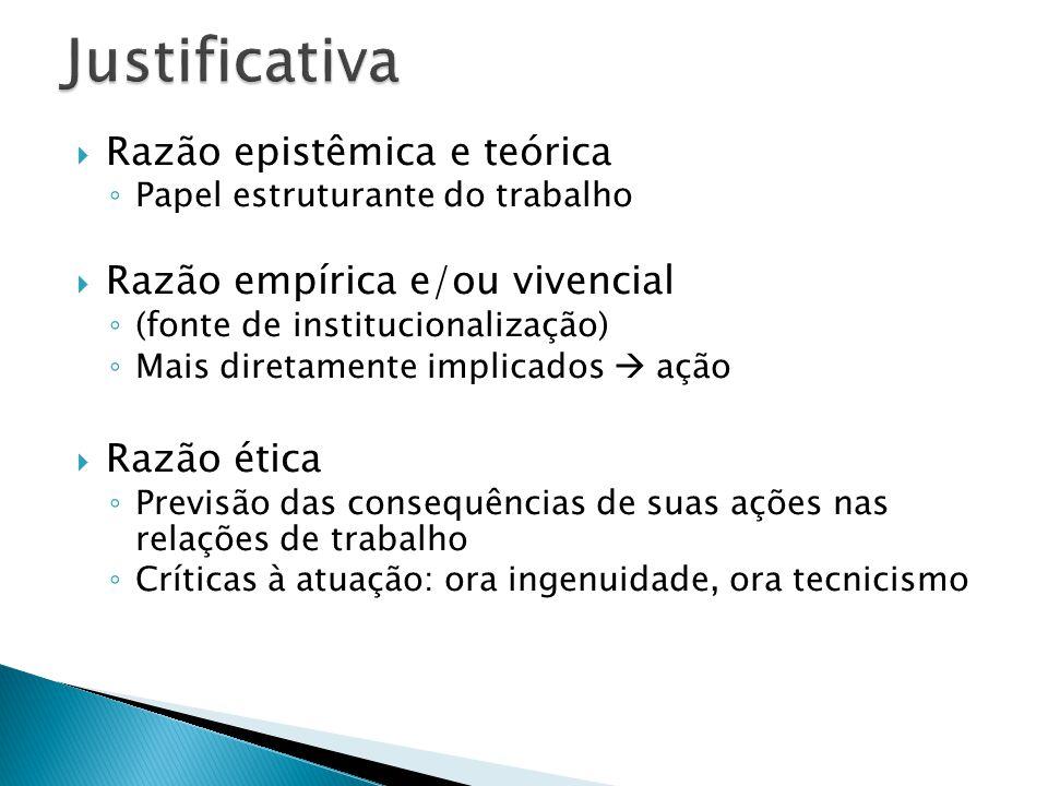 Razão epistêmica e teórica Papel estruturante do trabalho Razão empírica e/ou vivencial (fonte de institucionalização) Mais diretamente implicados açã