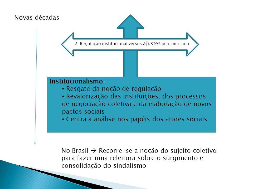 Novas décadas 2. Regulação institucional versus ajustes pelo mercado Institucionalismo: Resgate da noção de regulação Revalorização das instituições,