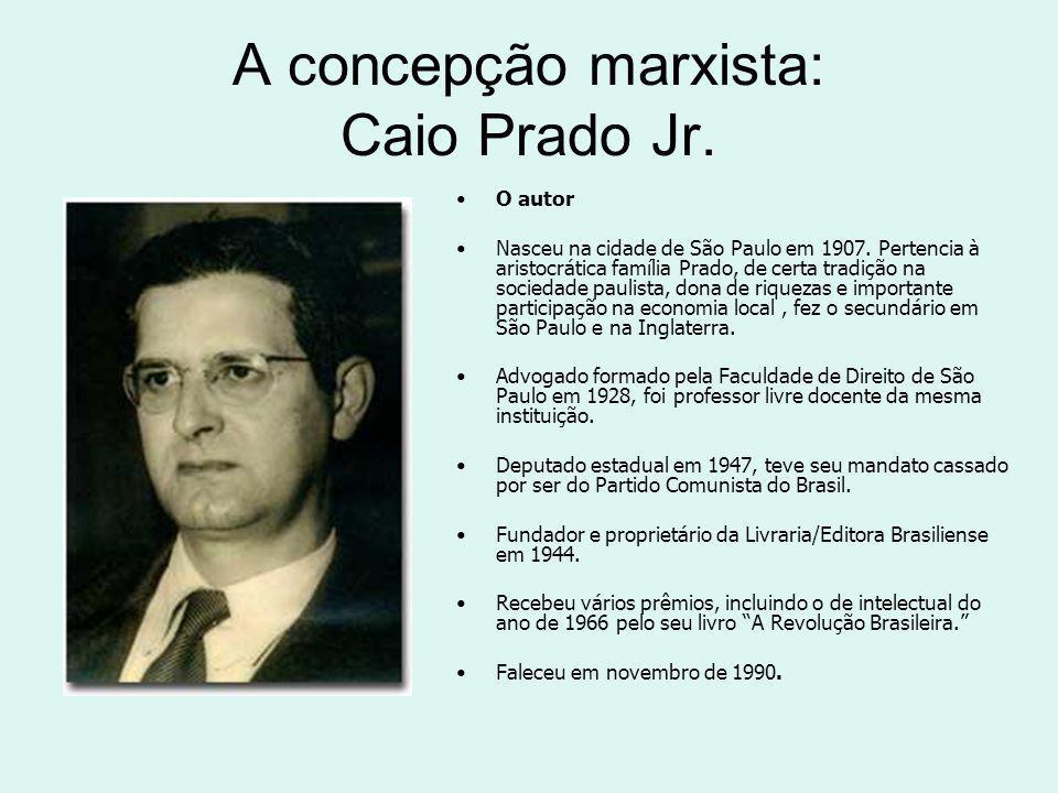 A concepção marxista: Caio Prado Jr.O autor Nasceu na cidade de São Paulo em 1907.