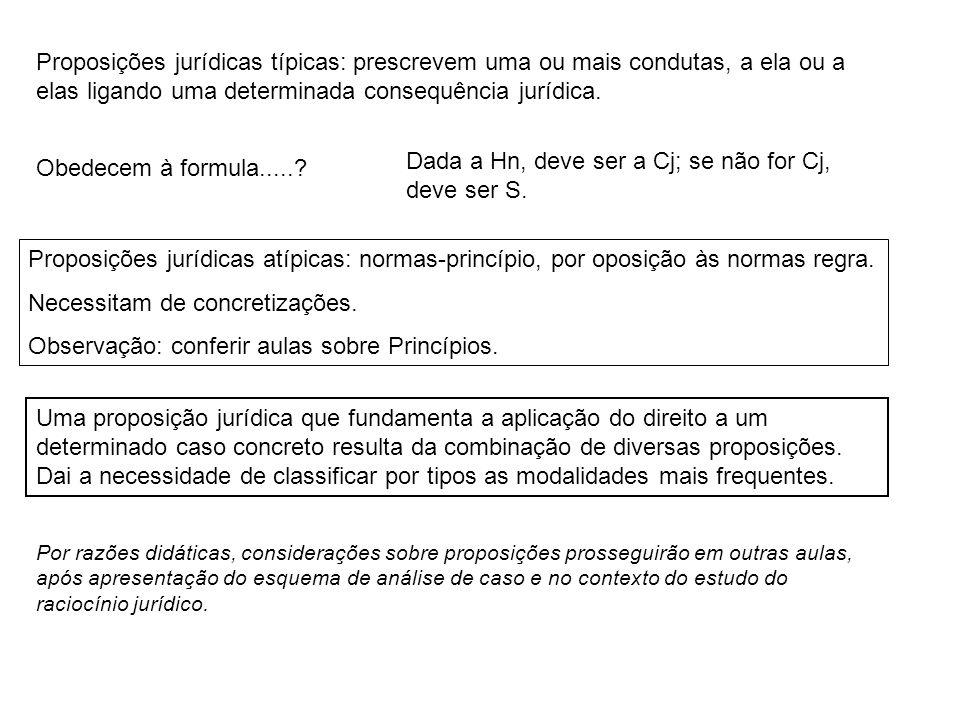 Proposições jurídicas atípicas: normas-princípio, por oposição às normas regra.